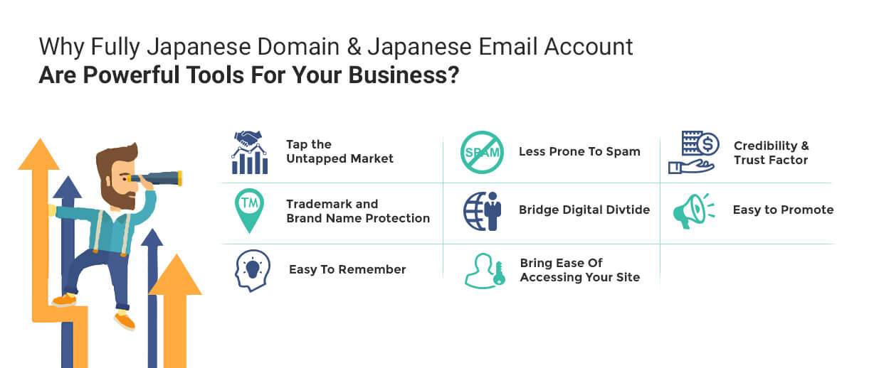 Why Do You Need Japanese Email Address For Your Business?